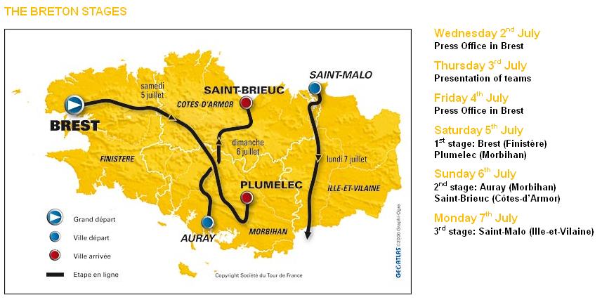 Tour de France_2008_Breton-Stages
